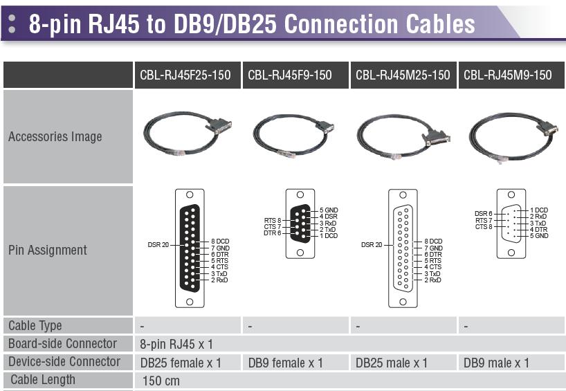 rj45 to db9 db25 cables. Black Bedroom Furniture Sets. Home Design Ideas